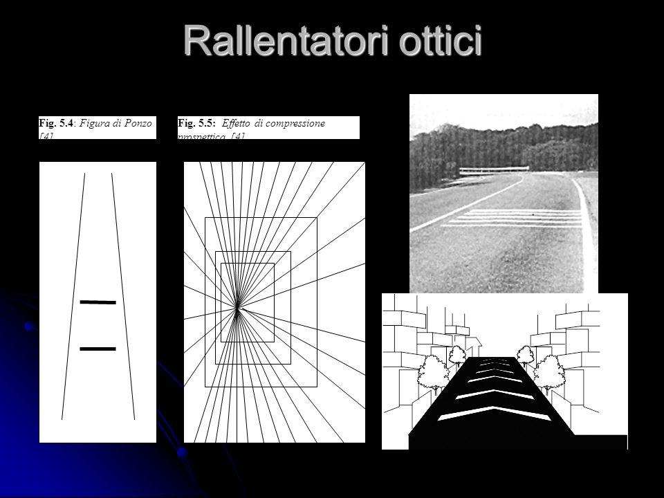 Rallentatori ottici Fig. 5.4: Figura di Ponzo [4]